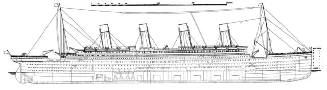Plan of the Titanic